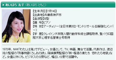 aihara t2.jpg